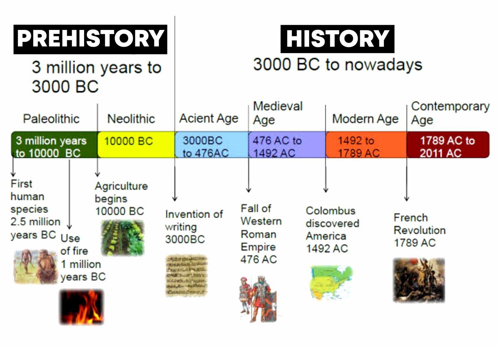 Gobekli Tepe: een intrigerend deel van de menselijke geschiedenis dat door de ijstijd 6 tuurt
