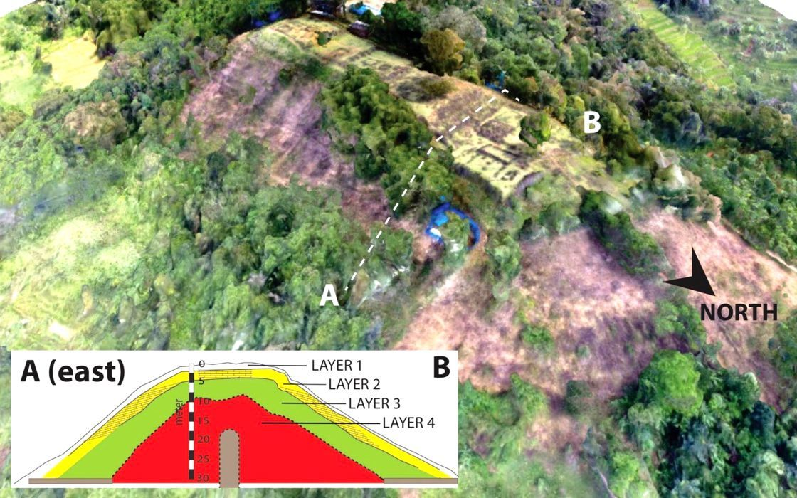 Is the world's oldest pyramid hidden in Mount Padang? 6