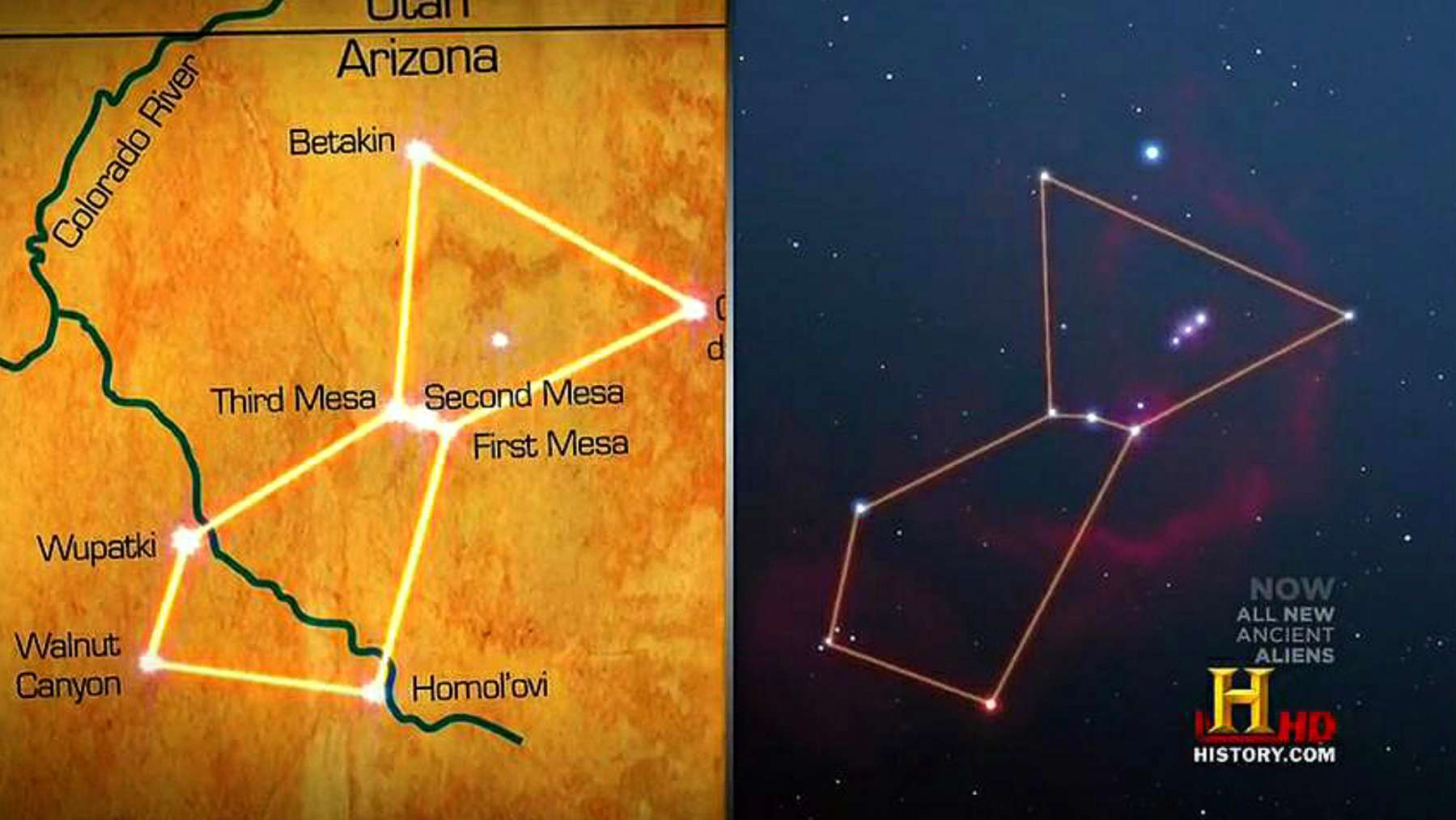 """The three Hopi Mesas align """"perfectly"""" with the constellation of Orion"""