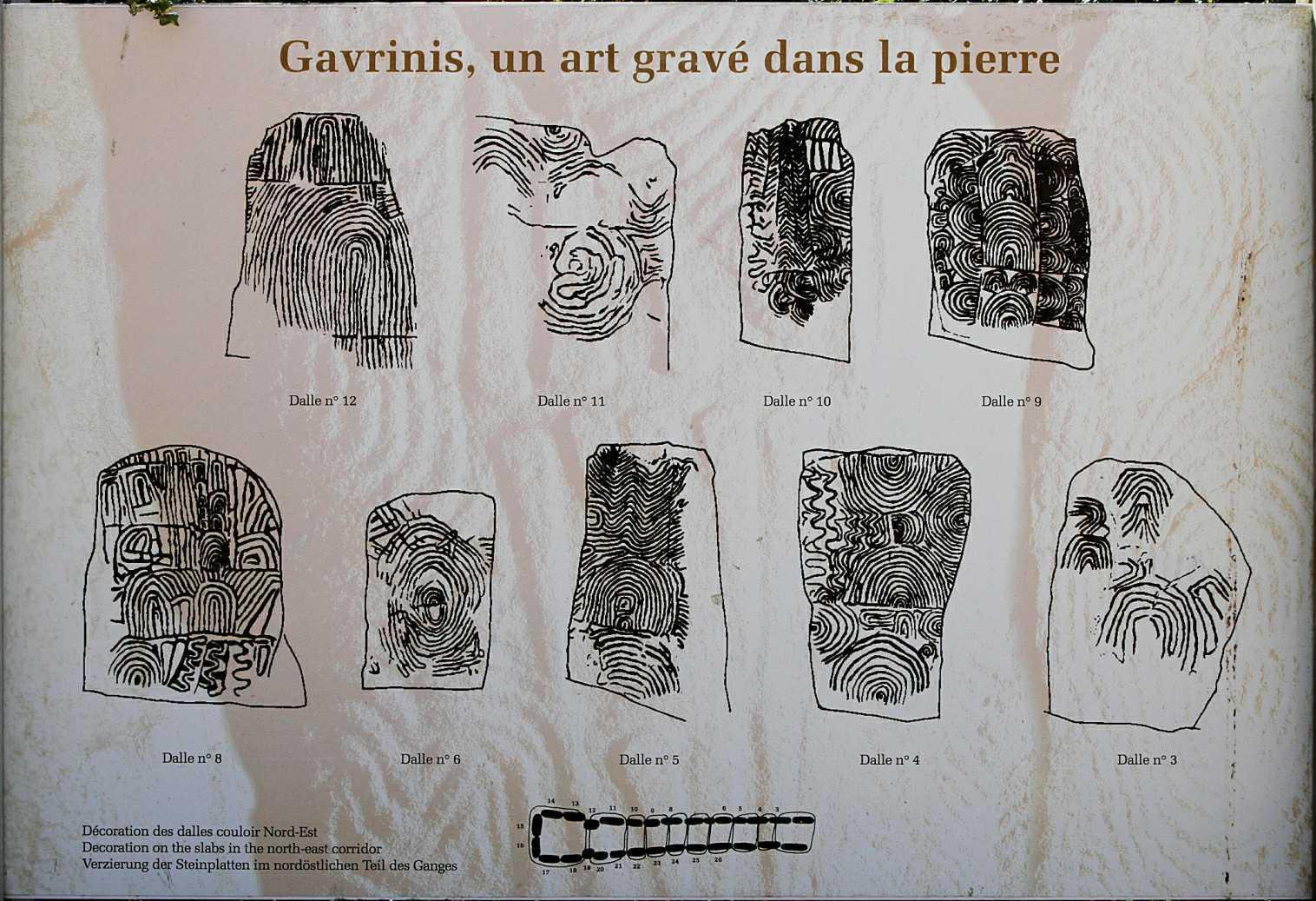 Gavrinis in Brittany