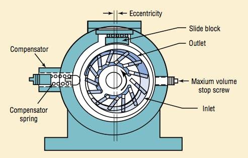 Trous en spirale de Nazca : système de pompe hydraulique complexe dans l'ancien Pérou ? 7
